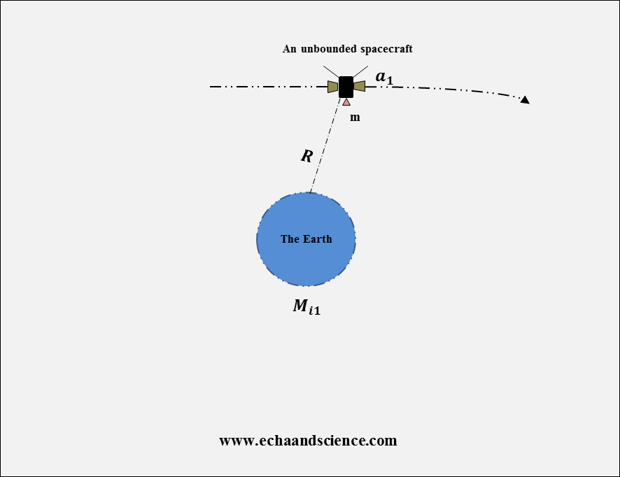 fly-by anomaly and an unbounded spacecraft