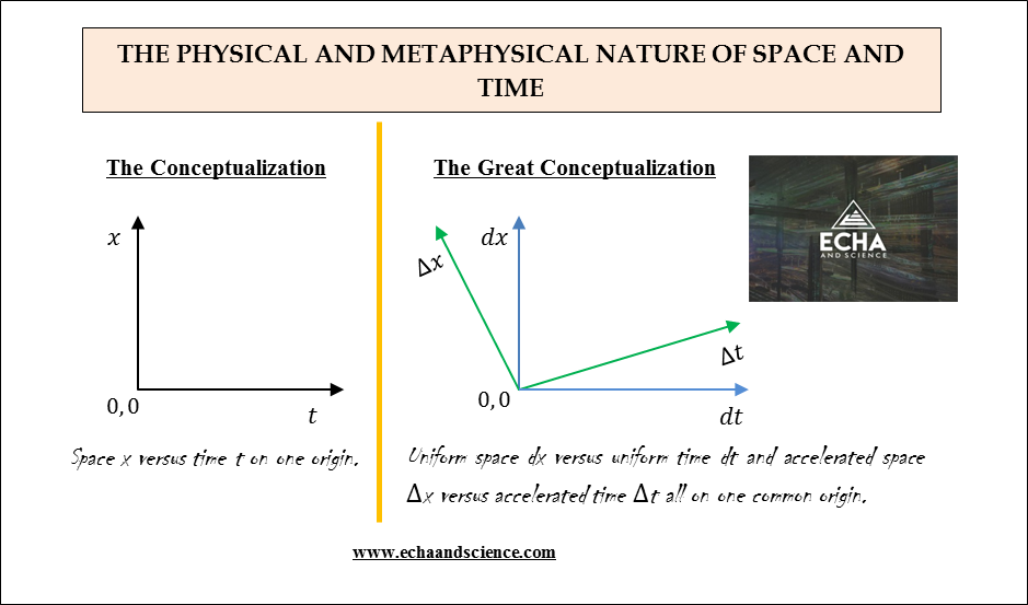 The Metaphysical Nature of Euclidean Geometry
