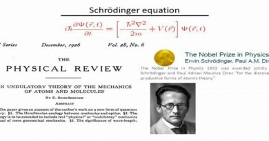 schrodinger's equations
