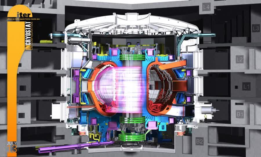 Iter project
