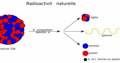 Radioactivity - post-modern physics