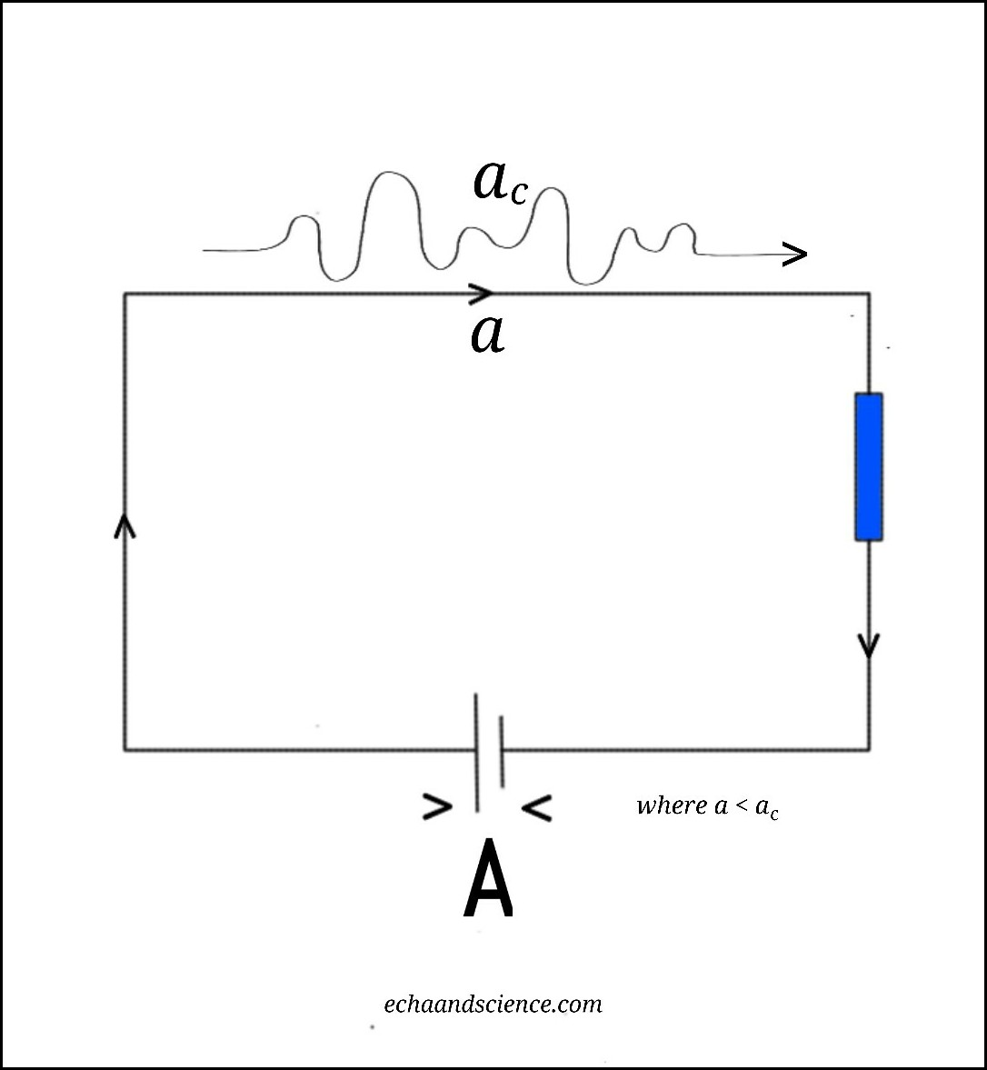 The law of non-inertia and the post-modern theory of electrical communication